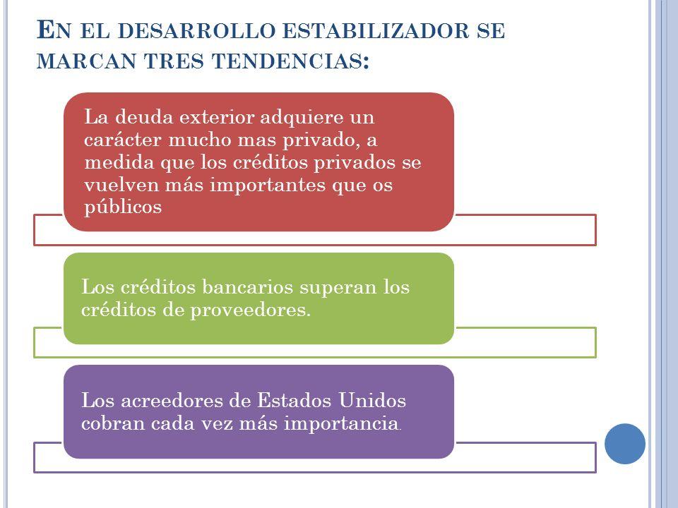 E N EL DESARROLLO ESTABILIZADOR SE MARCAN TRES TENDENCIAS : La deuda exterior adquiere un carácter mucho mas privado, a medida que los créditos privad