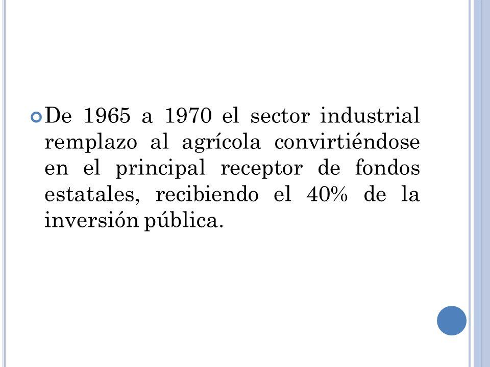 De 1965 a 1970 el sector industrial remplazo al agrícola convirtiéndose en el principal receptor de fondos estatales, recibiendo el 40% de la inversió