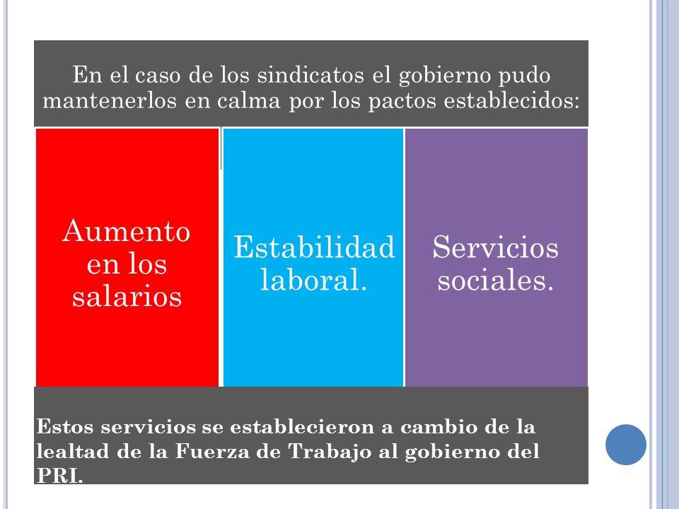 En el caso de los sindicatos el gobierno pudo mantenerlos en calma por los pactos establecidos: Aumento en los salarios Estabilidad laboral. Servicios