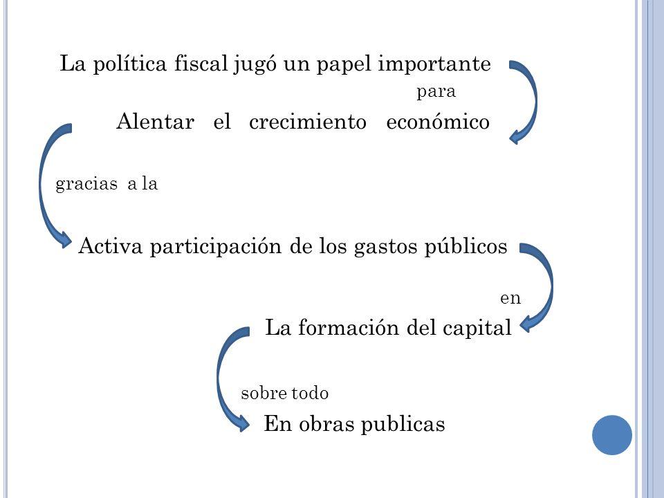 La política fiscal jugó un papel importante para Alentar el crecimiento económico gracias a la Activa participación de los gastos públicos en La forma