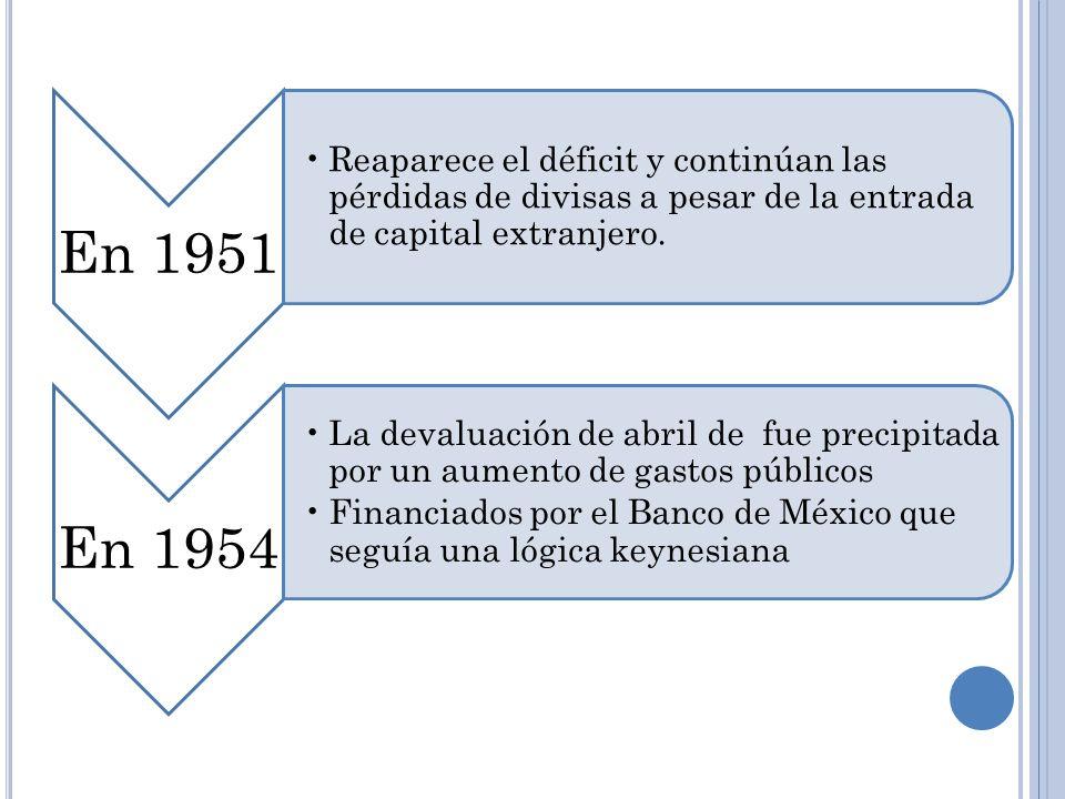 En 1951 Reaparece el déficit y continúan las pérdidas de divisas a pesar de la entrada de capital extranjero. En 1954 La devaluación de abril de fue p