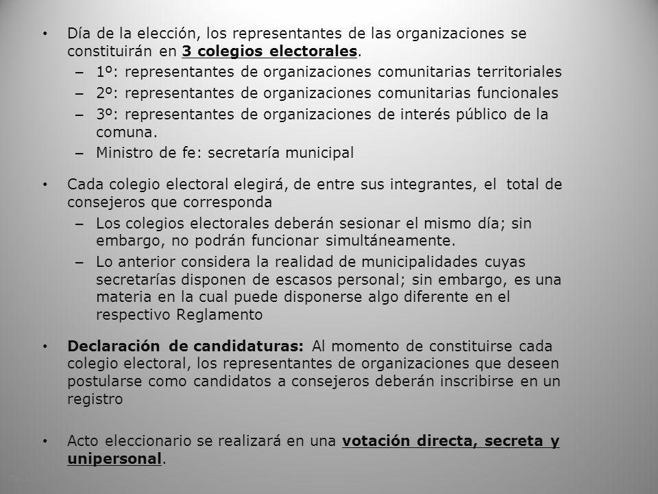 Día de la elección, los representantes de las organizaciones se constituirán en 3 colegios electorales. – 1º: representantes de organizaciones comunit