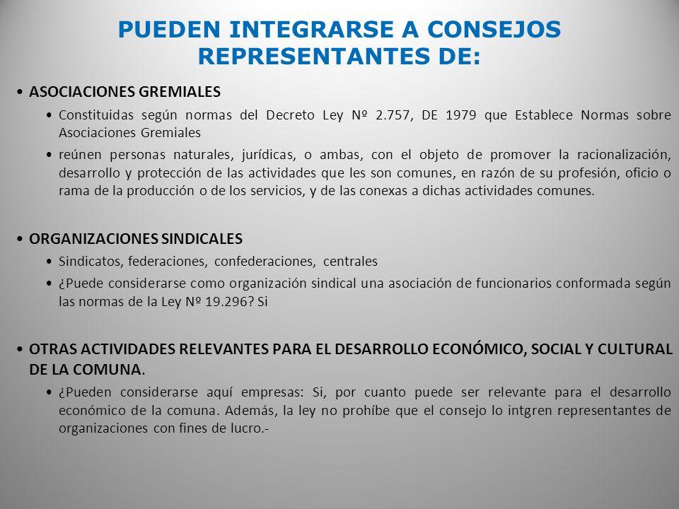 PLEBISCITOS COMUNALES Flacso/Capide