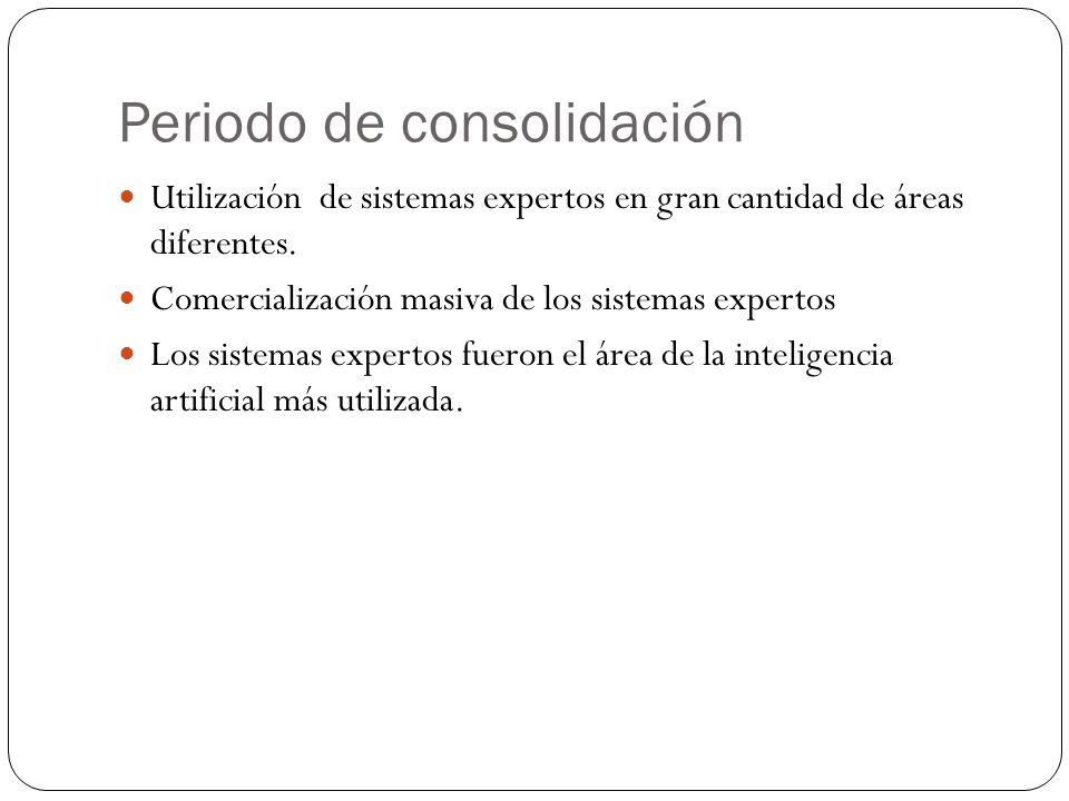 Periodo de consolidación Utilización de sistemas expertos en gran cantidad de áreas diferentes. Comercialización masiva de los sistemas expertos Los s