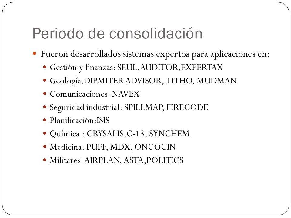 Periodo de consolidación Fueron desarrollados sistemas expertos para aplicaciones en: Gestión y finanzas: SEUL,AUDITOR,EXPERTAX Geología.DIPMITER ADVISOR, LITHO, MUDMAN Comunicaciones: NAVEX Seguridad industrial: SPILLMAP, FIRECODE Planificación:ISIS Química : CRYSALIS,C-13, SYNCHEM Medicina: PUFF, MDX, ONCOCIN Militares: AIRPLAN, ASTA,POLITICS