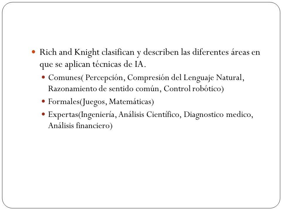 Rich and Knight clasifican y describen las diferentes áreas en que se aplican técnicas de IA. Comunes( Percepción, Compresión del Lenguaje Natural, Ra