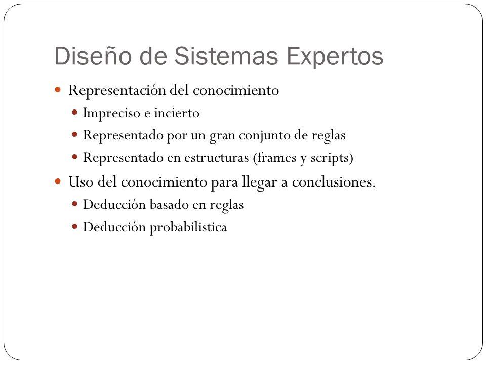 Diseño de Sistemas Expertos Representación del conocimiento Impreciso e incierto Representado por un gran conjunto de reglas Representado en estructuras (frames y scripts) Uso del conocimiento para llegar a conclusiones.