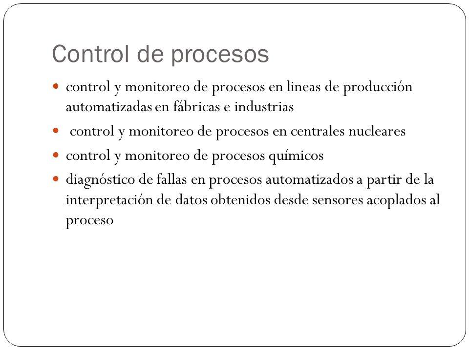 Control de procesos control y monitoreo de procesos en lineas de producción automatizadas en fábricas e industrias control y monitoreo de procesos en centrales nucleares control y monitoreo de procesos químicos diagnóstico de fallas en procesos automatizados a partir de la interpretación de datos obtenidos desde sensores acoplados al proceso