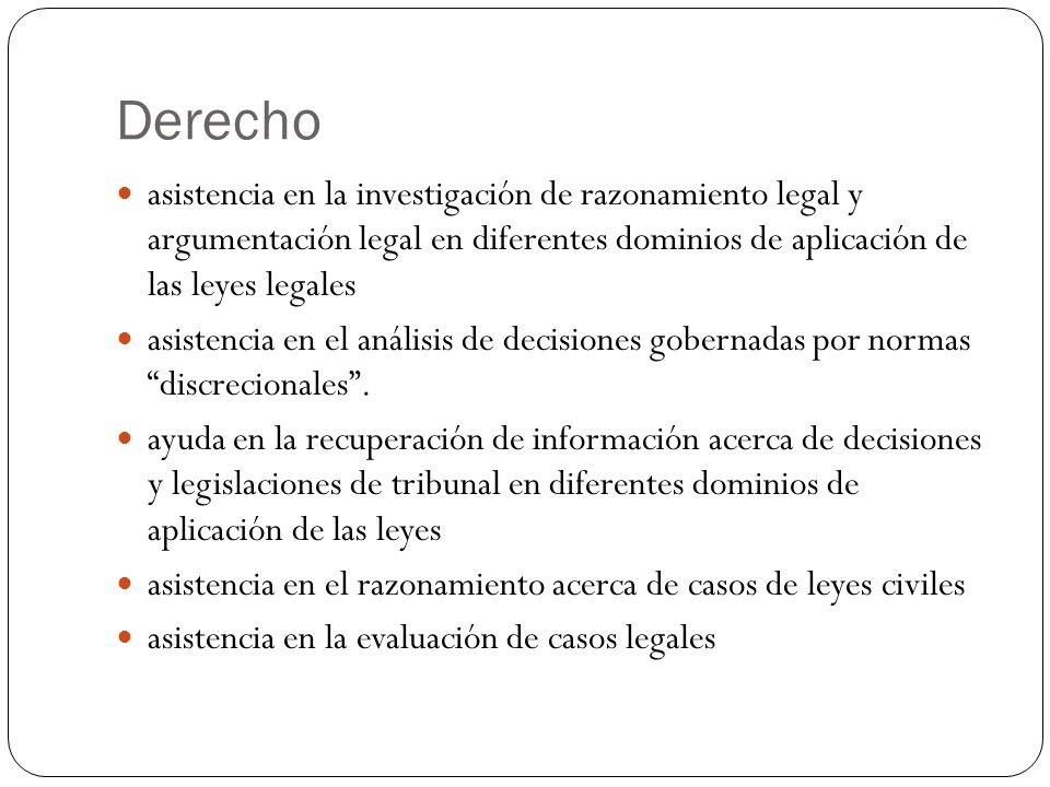 Derecho asistencia en la investigación de razonamiento legal y argumentación legal en diferentes dominios de aplicación de las leyes legales asistencia en el análisis de decisiones gobernadas por normas discrecionales.