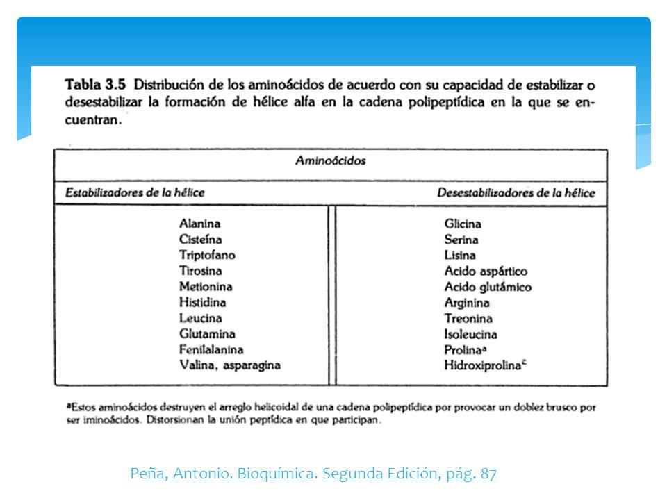 Peña, Antonio. Bioquímica. Segunda Edición, pág. 87