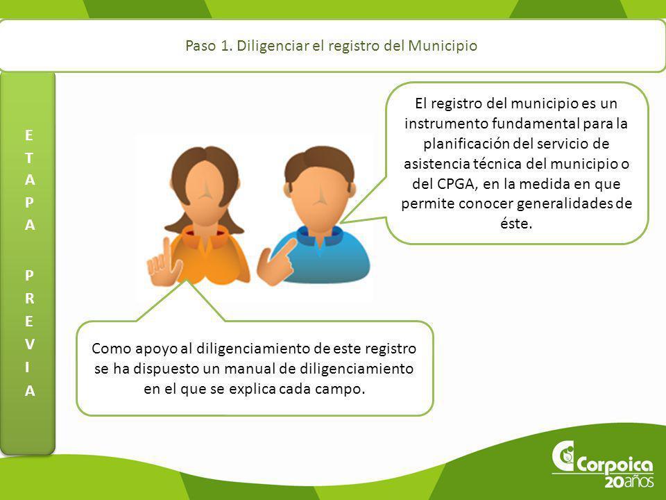 El registro del municipio es un instrumento fundamental para la planificación del servicio de asistencia técnica del municipio o del CPGA, en la medid