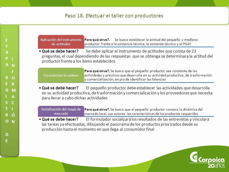 Paso 18. Efectuar el taller con productores Para qué sirve?. Se busca establecer la actitud del pequeño y mediano productor frente a la asistencia téc