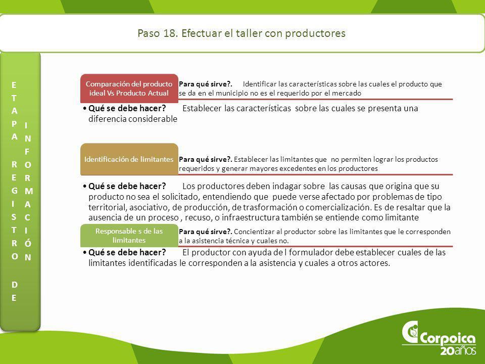 Paso 18. Efectuar el taller con productores Para qué sirve?. Identificar las características sobre las cuales el producto que se da en el municipio no