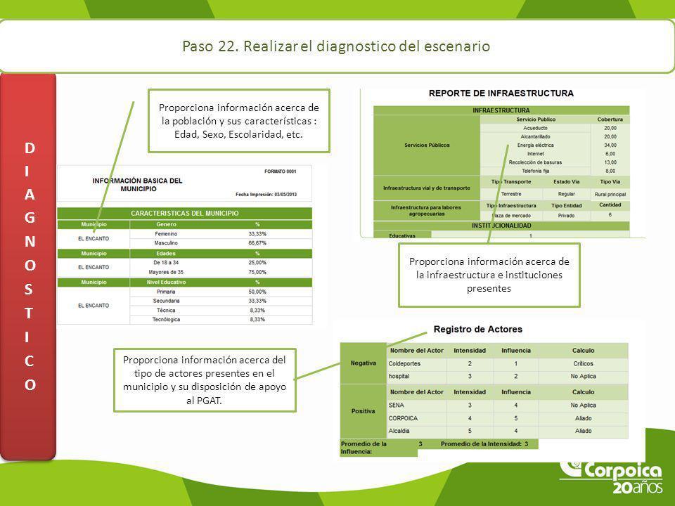 Paso 22. Realizar el diagnostico del escenario Proporciona información acerca de la población y sus características : Edad, Sexo, Escolaridad, etc. Pr