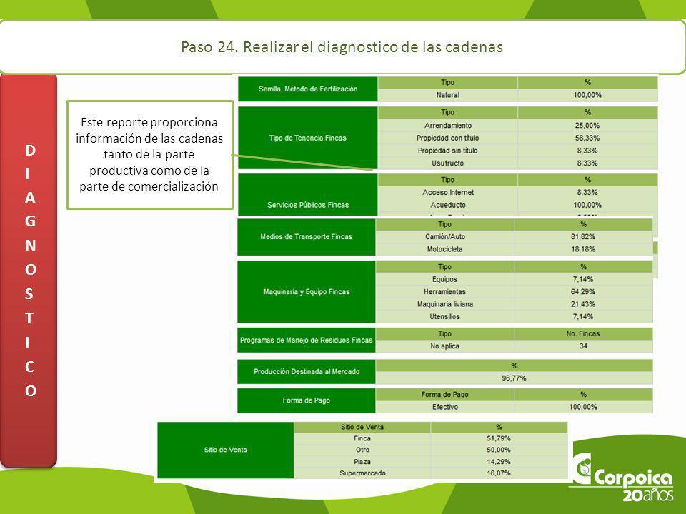 Paso 24. Realizar el diagnostico de las cadenas Este reporte proporciona información de las cadenas tanto de la parte productiva como de la parte de c