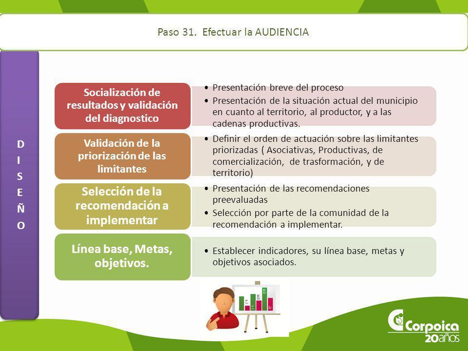 Presentación breve del proceso Presentación de la situación actual del municipio en cuanto al territorio, al productor, y a las cadenas productivas. S