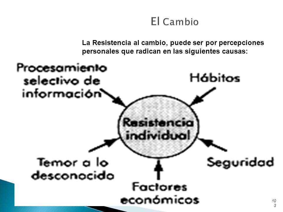 103 La Resistencia al cambio, puede ser por percepciones personales que radican en las siguientes causas: