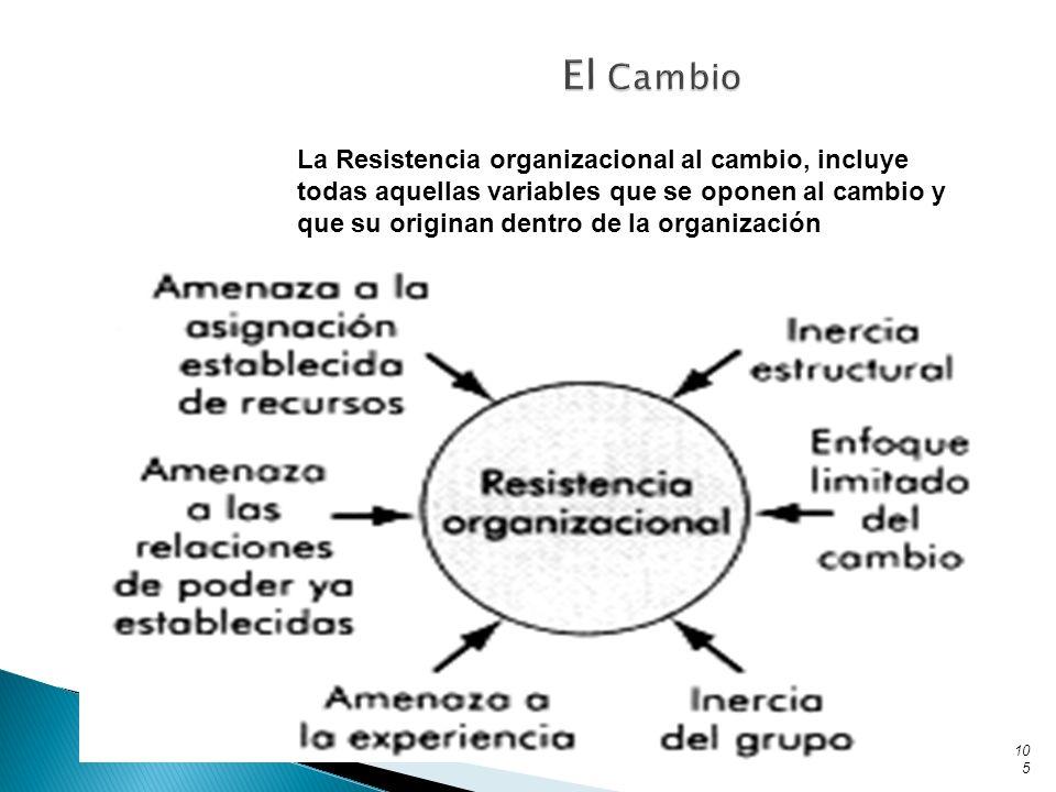 105 La Resistencia organizacional al cambio, incluye todas aquellas variables que se oponen al cambio y que su originan dentro de la organización