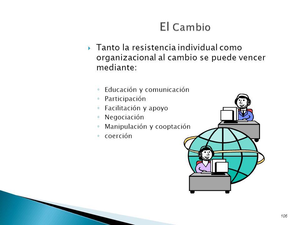 Tanto la resistencia individual como organizacional al cambio se puede vencer mediante: Educación y comunicación Participación Facilitación y apoyo Ne