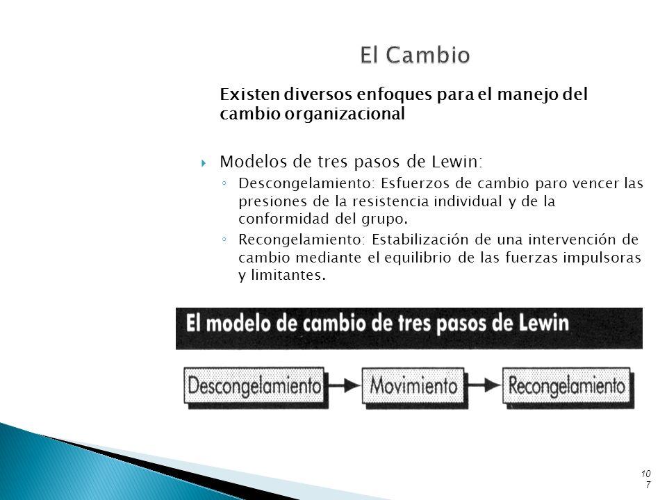 Existen diversos enfoques para el manejo del cambio organizacional Modelos de tres pasos de Lewin: Descongelamiento: Esfuerzos de cambio paro vencer l