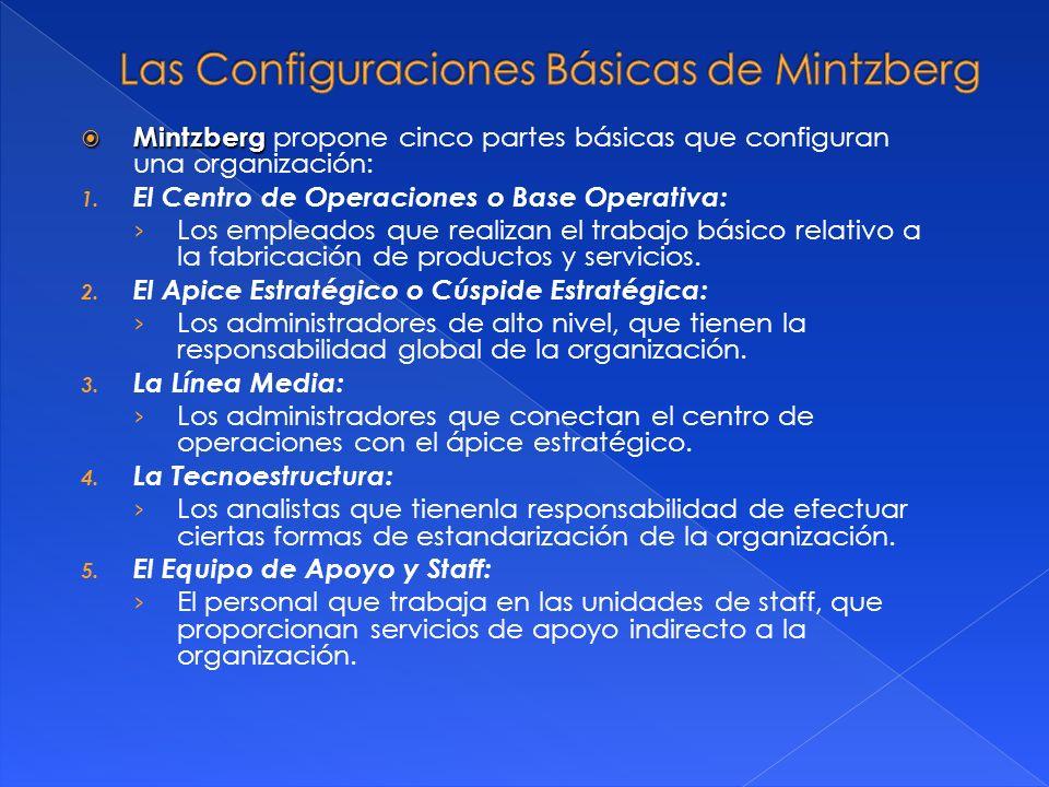 Mintzberg Mintzberg propone cinco partes básicas que configuran una organización: 1. El Centro de Operaciones o Base Operativa: Los empleados que real