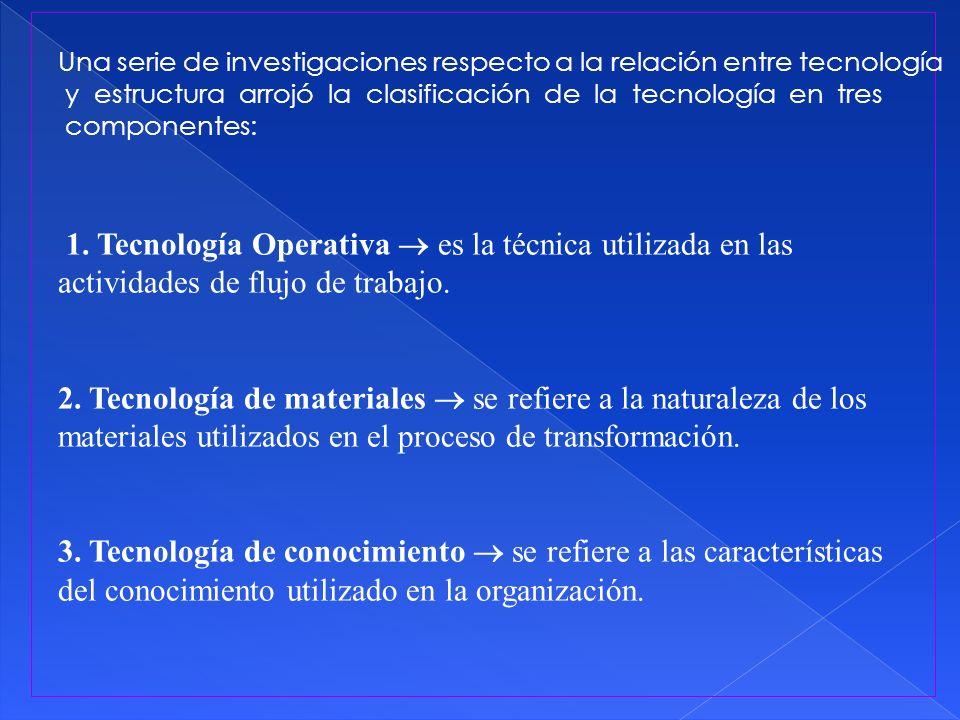1. Tecnología Operativa es la técnica utilizada en las actividades de flujo de trabajo. 2. Tecnología de materiales se refiere a la naturaleza de los