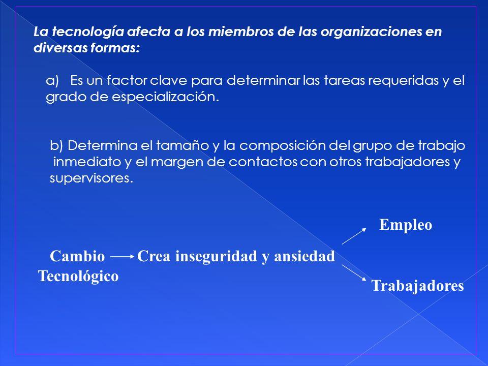 Cambio Crea inseguridad y ansiedad Tecnológico Empleo Trabajadores La tecnología afecta a los miembros de las organizaciones en diversas formas: a)Es