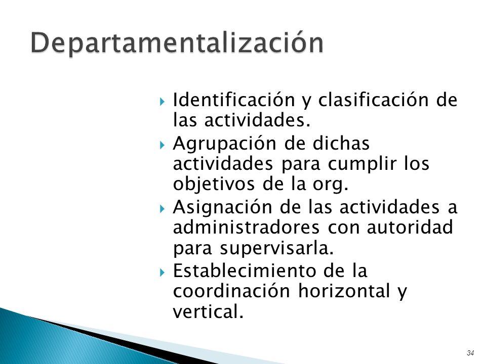 Identificación y clasificación de las actividades. Agrupación de dichas actividades para cumplir los objetivos de la org. Asignación de las actividade