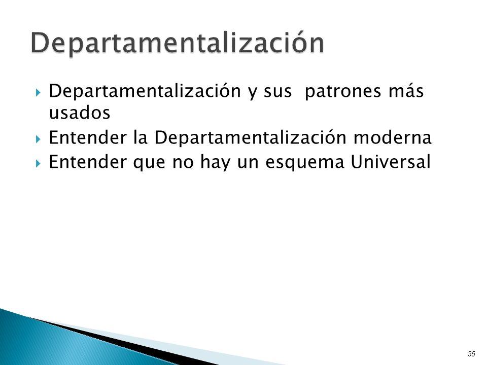 Departamentalización y sus patrones más usados Entender la Departamentalización moderna Entender que no hay un esquema Universal 35