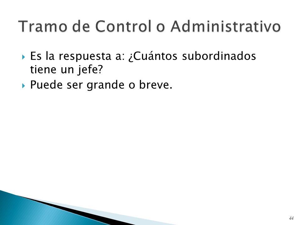 Es la respuesta a: ¿Cuántos subordinados tiene un jefe? Puede ser grande o breve. 44 Tramo de Control o Administrativo