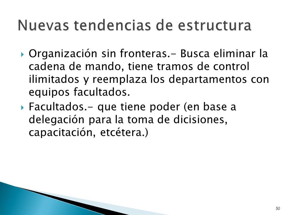 Organización sin fronteras.- Busca eliminar la cadena de mando, tiene tramos de control ilimitados y reemplaza los departamentos con equipos facultado