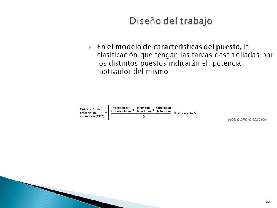 58 En el modelo de características del puesto, la clasificación que tengan las tareas desarrolladas por los distintos puestos indicarán el potencial m