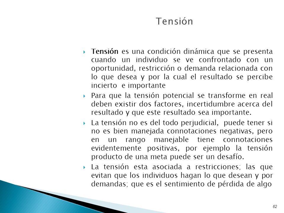 Tensión es una condición dinámica que se presenta cuando un individuo se ve confrontado con un oportunidad, restricción o demanda relacionada con lo q