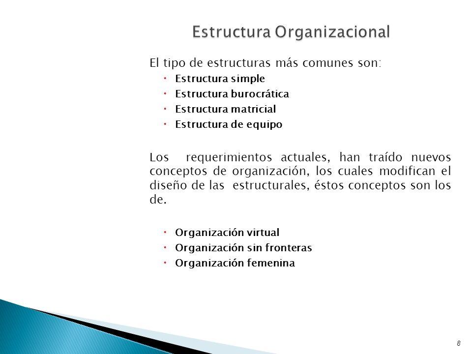 El tipo de estructuras más comunes son: Estructura simple Estructura burocrática Estructura matricial Estructura de equipo Los requerimientos actuales