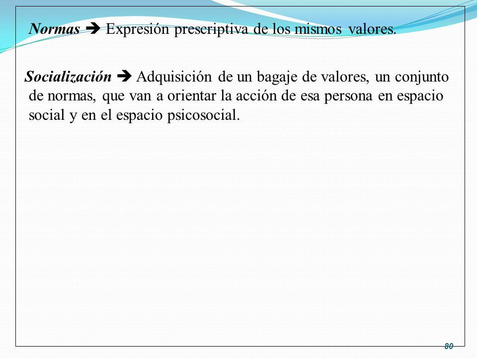 Normas Expresión prescriptiva de los mismos valores. Socialización Adquisición de un bagaje de valores, un conjunto de normas, que van a orientar la a
