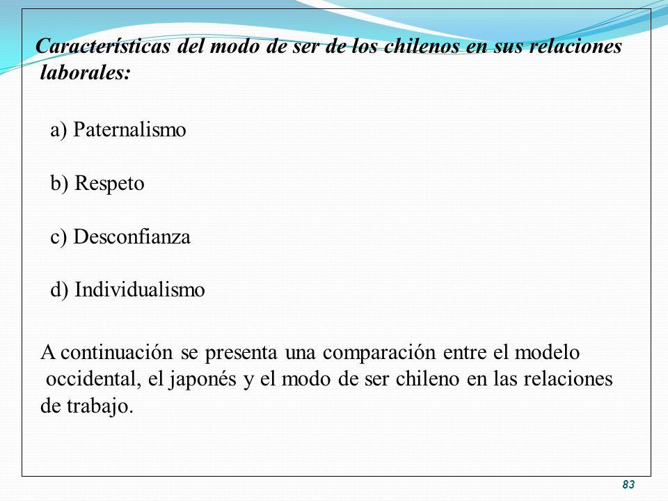 a) Paternalismo b) Respeto c) Desconfianza d) Individualismo Características del modo de ser de los chilenos en sus relaciones laborales: A continuaci