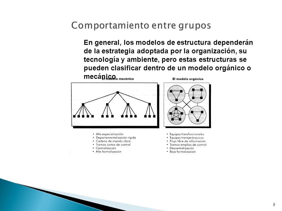 9 En general, los modelos de estructura dependerán de la estrategia adoptada por la organización, su tecnología y ambiente, pero estas estructuras se
