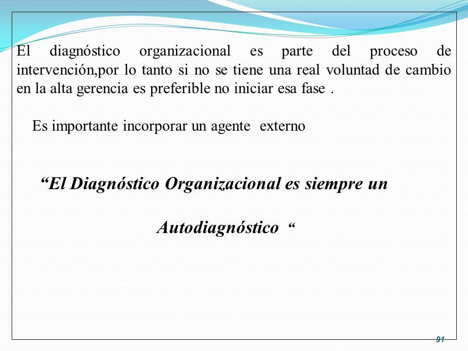 El diagnóstico organizacional es parte del proceso de intervención,por lo tanto si no se tiene una real voluntad de cambio en la alta gerencia es pref