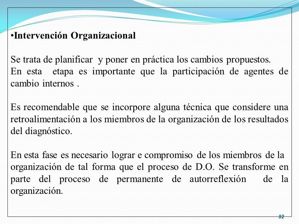 Intervención Organizacional Se trata de planificar y poner en práctica los cambios propuestos. En esta etapa es importante que la participación de age