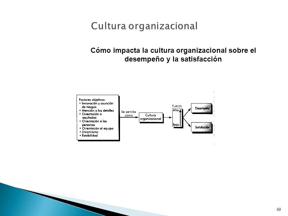 99 Cómo impacta la cultura organizacional sobre el desempeño y la satisfacción