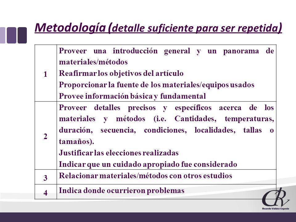 Metodología ( detalle suficiente para ser repetida ) 1 Proveer una introducción general y un panorama de materiales/métodos Reafirmar los objetivos de