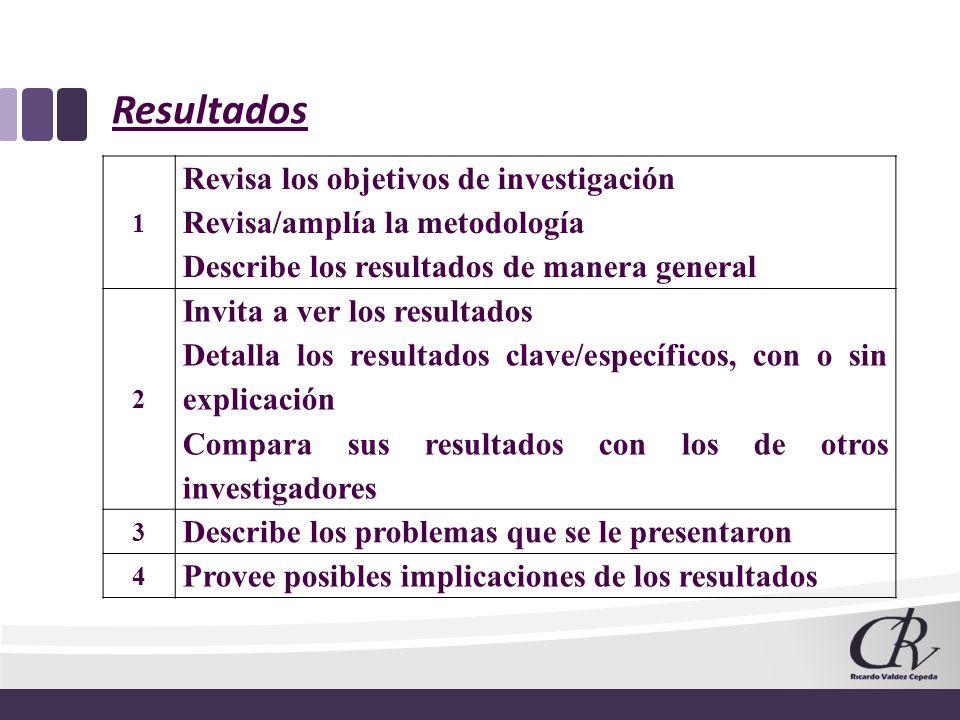 Resultados 1 Revisa los objetivos de investigación Revisa/amplía la metodología Describe los resultados de manera general 2 Invita a ver los resultado