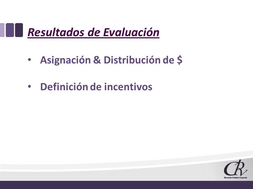 Resultados de Evaluación Asignación & Distribución de $ Definición de incentivos