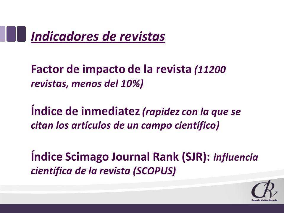 Indicadores de revistas Factor de impacto de la revista (11200 revistas, menos del 10%) Índice de inmediatez (rapidez con la que se citan los artículo