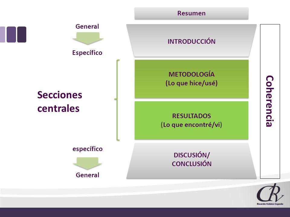 General Específico específico General Secciones centrales RESULTADOS (Lo que encontré/vi) RESULTADOS (Lo que encontré/vi) METODOLOGÍA (Lo que hice/usé
