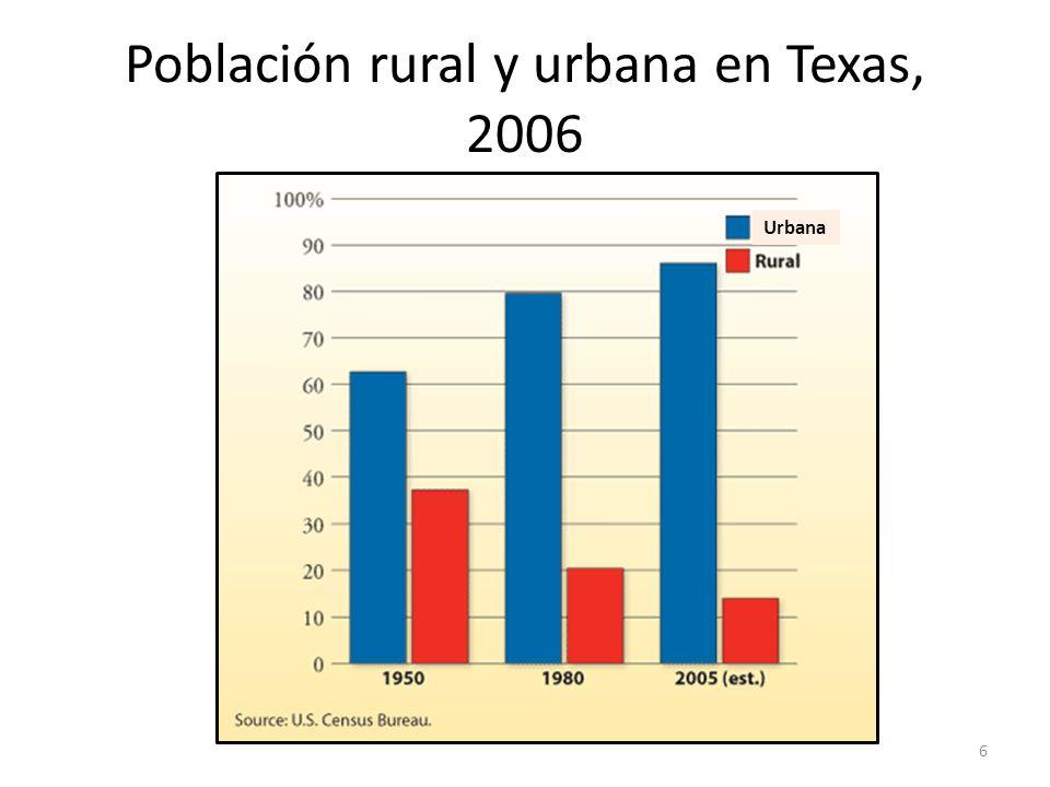 Población rural y urbana en Texas, 2006 6 Urbana