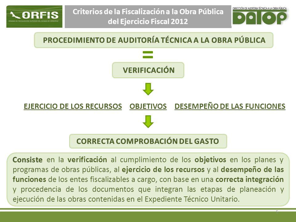 Criterios de la Fiscalización a la Obra Pública del Ejercicio Fiscal 2012 1.- El anexo técnico al Pliego de Observaciones y Dictamen Particular por cada obra observada.