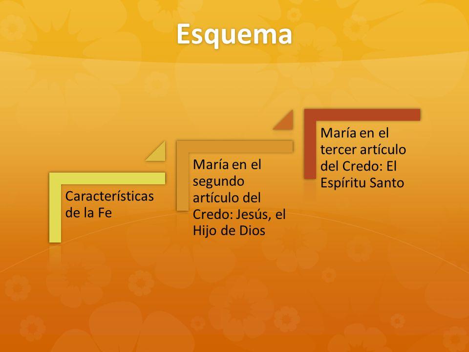 Esquema Características de la Fe María en el segundo artículo del Credo: Jesús, el Hijo de Dios María en el tercer artículo del Credo: El Espíritu San