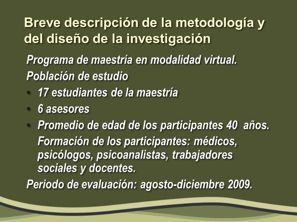 Breve descripción de la metodología y del diseño de la investigación Programa de maestría en modalidad virtual.