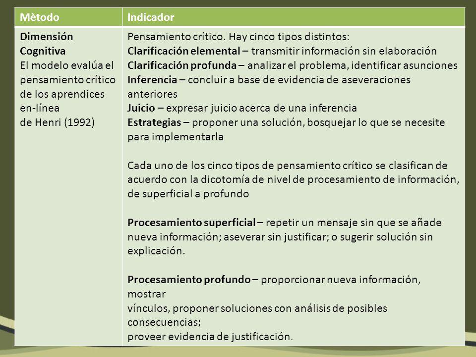Martha Ley Sistema de Universidad Virtual Universidad de Guadalajara mley@redudg.udg.mx